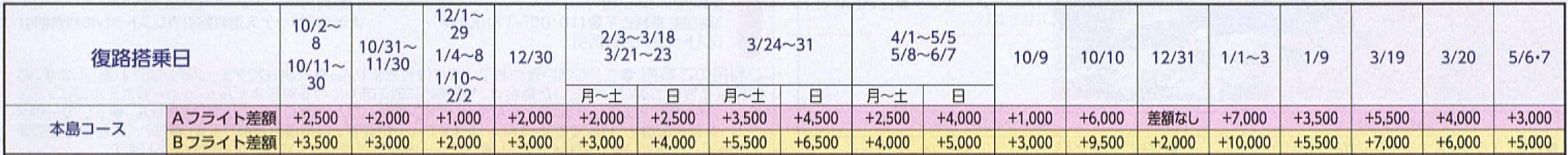 フライト差額 復路pittabi-osa16_10-05-flght03