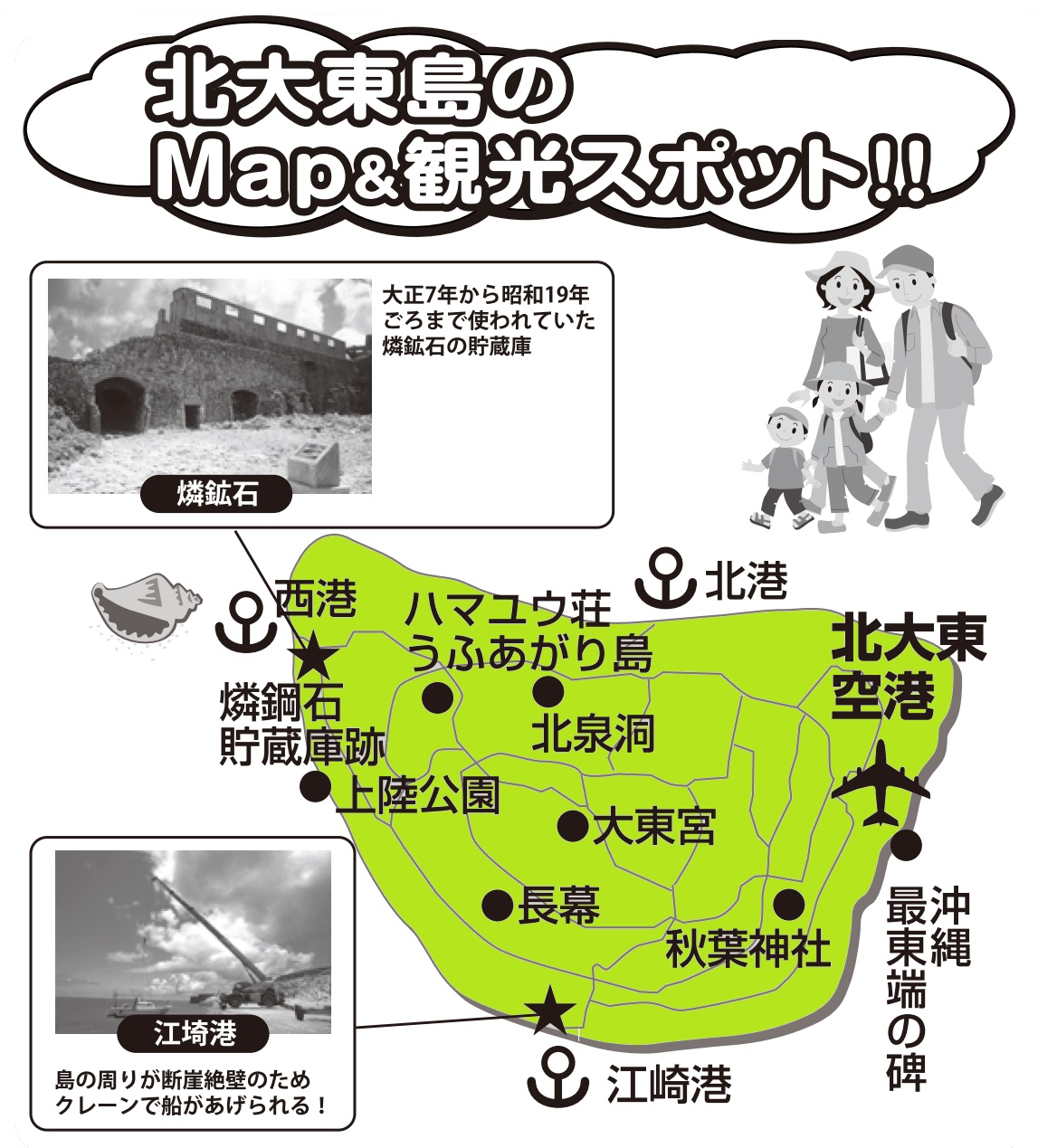 北大東島 簡易マップ libre-kitadaito-map