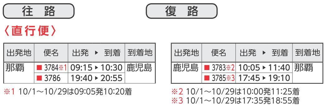 設定フライトfukkouwari-skh-koj-flght16_10-12