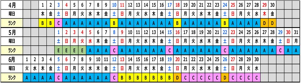 ベッセルホテルカンパーナ沖縄 料金表②