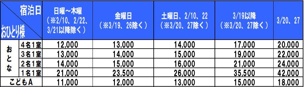 シェラトン沖縄サンマリーナリゾート料金表