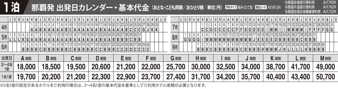 ※往復航空券+ホテル1泊付