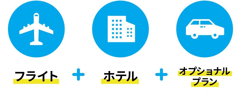フライト+ホテル+オプショナルプラン「ANANOW(ダイナミックパッケージ)」は、航空券、宿泊、オプショナルプランなどを自由に組み合わせて作るオリジナルのフリープランです。」