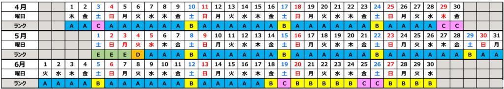 旅行代金カレンダー 沖縄かりゆしビーチリゾート・オーシャンスパ