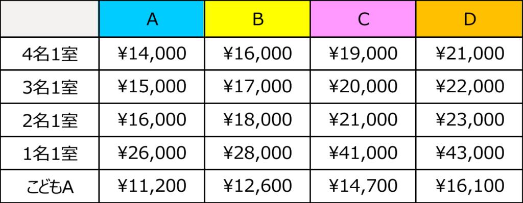 料金表 ルネッサンスリゾートオキナワ