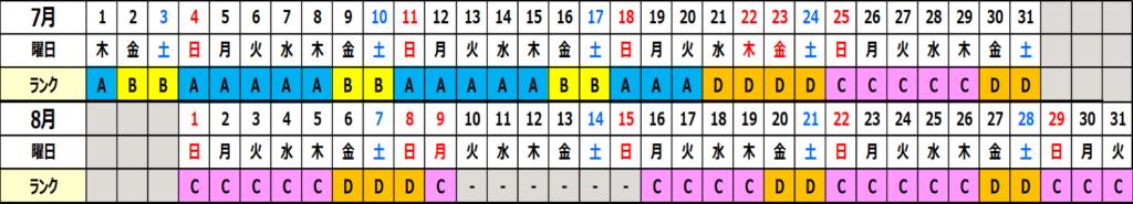 カレンダー ルネッサンスリゾートオキナワ