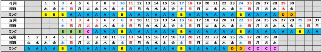 料金カレンダー ロイヤルホテル沖縄残波岬|JTBうちなーんちゅホテルプラン〔地元宿泊プラン〕