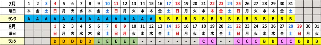 カレンダー ヒルトン沖縄瀬底リゾート