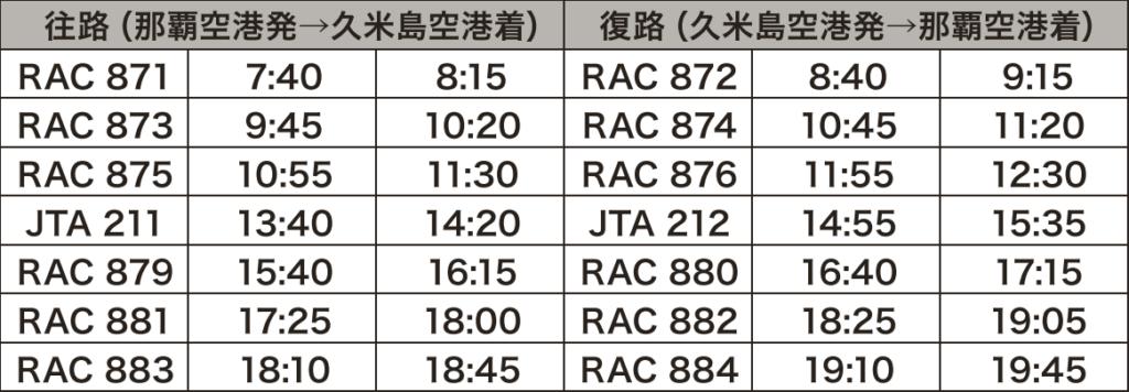 時刻表 久米島フリープラン 那覇発JTA・RACで行く久米島ホテルパック  1泊~2泊付【JTAP】