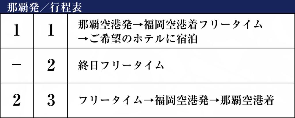 行程表 J・TAPで行く!癒しの九州温泉フリープラン1泊・2泊|那覇発