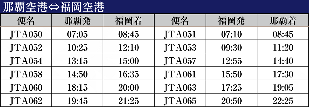 フライト時刻表 J・TAPで行く!癒しの九州温泉フリープラン1泊・2泊|那覇発