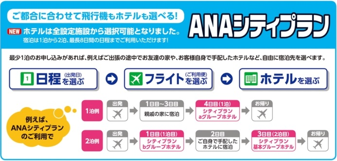 ANAシティプランが新しくなりました。anacityplan_okafuk16_10-05