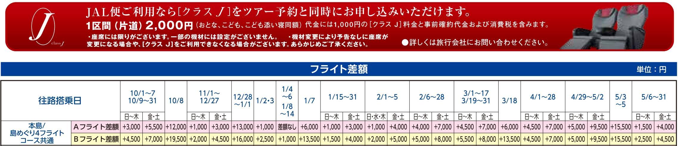 フライト差額往路pittabi-ngo16_10-05-flght02