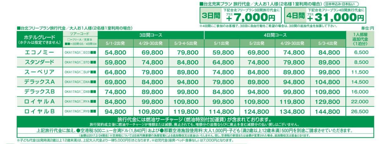料金表 ゴールデンウィーク台湾 3・4日間【エバー航空】2017年