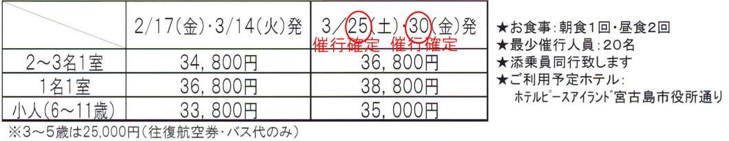 miyako-5islands17_02-03-rate